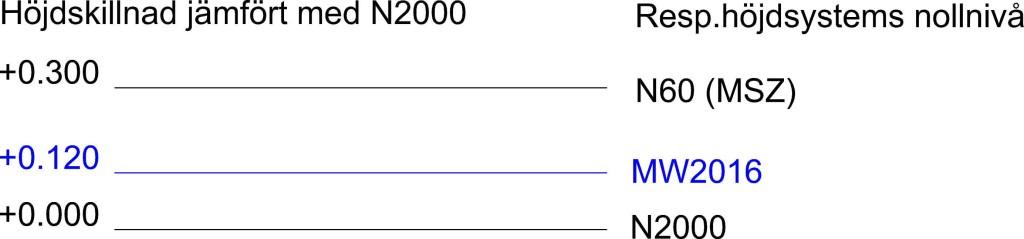 (C:\Dropbox\Dannes\H366jdsystem\N2000 Layout1 (1))
